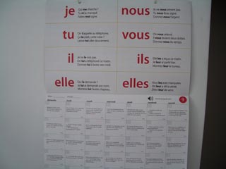 Object Pronouns Page from the Essential French Calendar